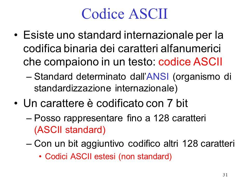 Codice ASCII Esiste uno standard internazionale per la codifica binaria dei caratteri alfanumerici che compaiono in un testo: codice ASCII.