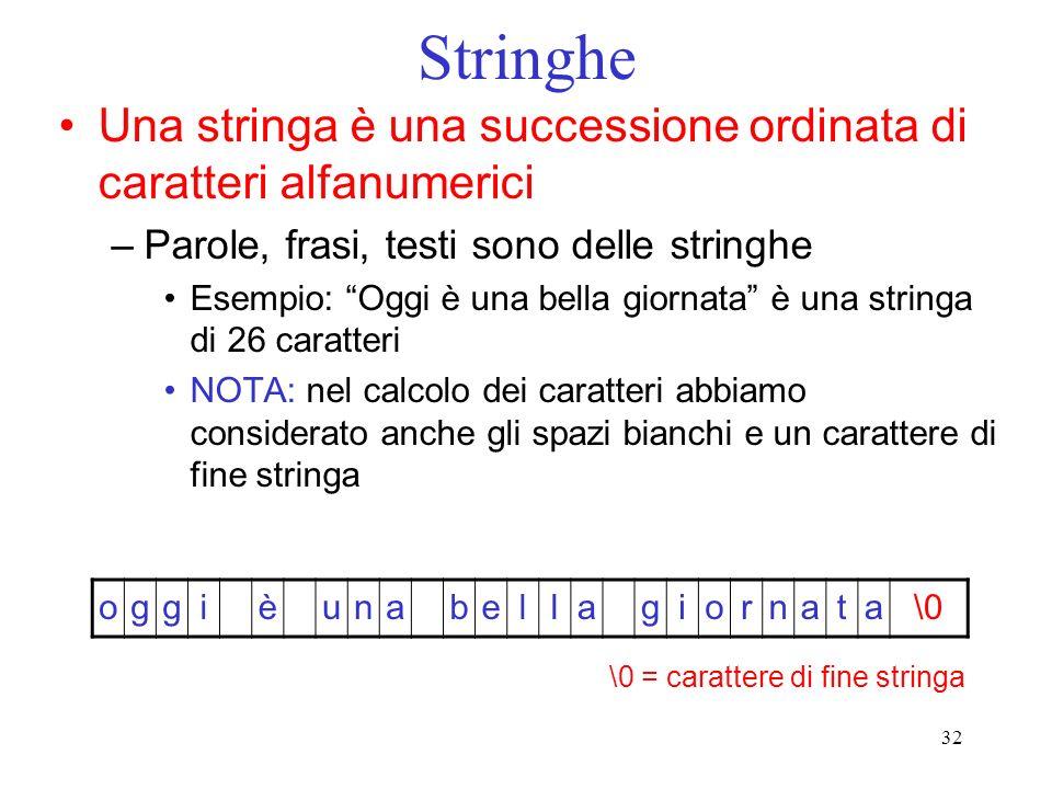 Stringhe Una stringa è una successione ordinata di caratteri alfanumerici. Parole, frasi, testi sono delle stringhe.