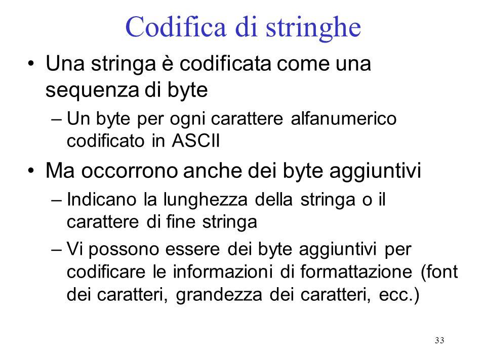 Codifica di stringhe Una stringa è codificata come una sequenza di byte. Un byte per ogni carattere alfanumerico codificato in ASCII.