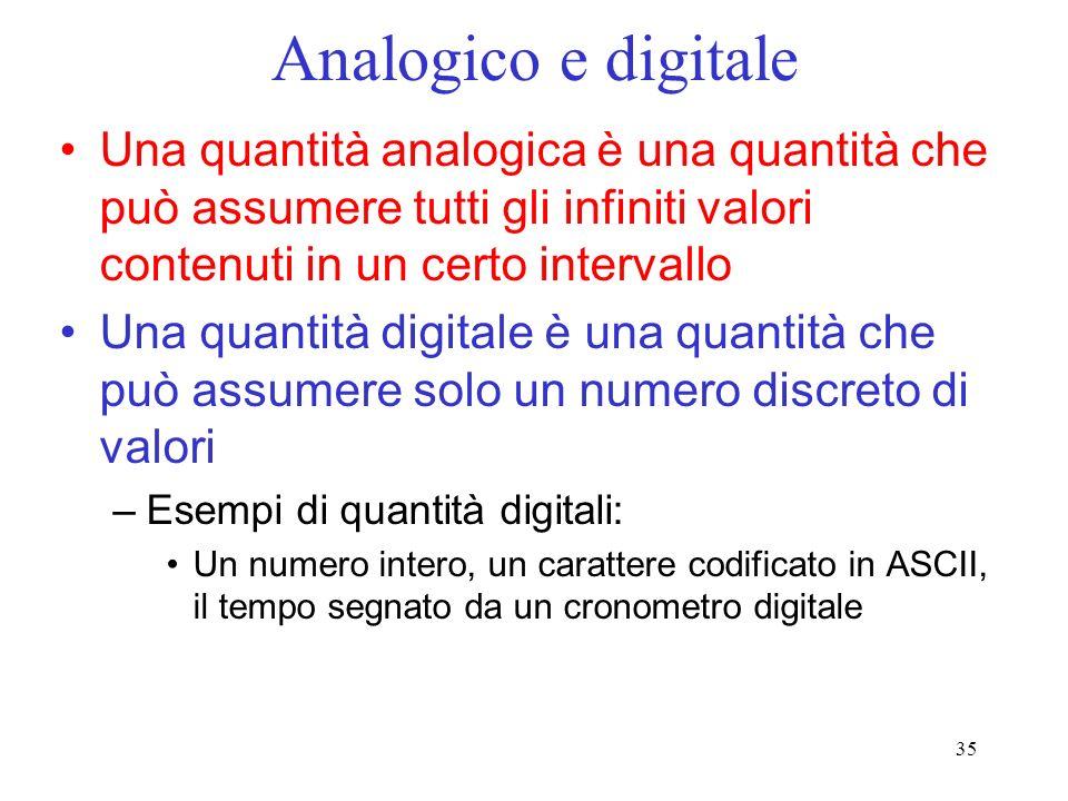 Analogico e digitaleUna quantità analogica è una quantità che può assumere tutti gli infiniti valori contenuti in un certo intervallo.