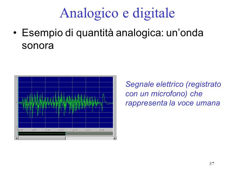 Analogico e digitale Esempio di quantità analogica: un'onda sonora