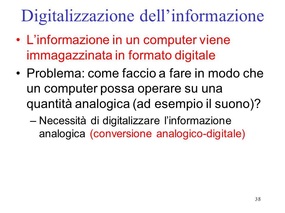 Digitalizzazione dell'informazione