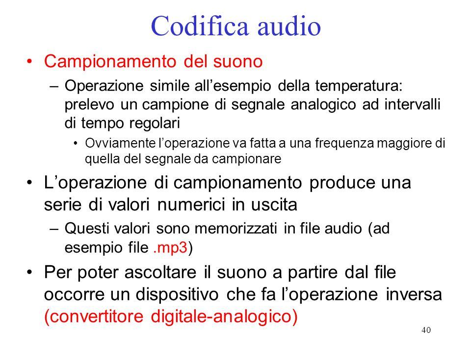 Codifica audio Campionamento del suono
