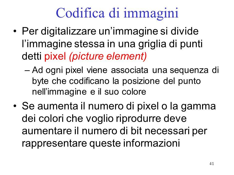 Codifica di immagini Per digitalizzare un'immagine si divide l'immagine stessa in una griglia di punti detti pixel (picture element)