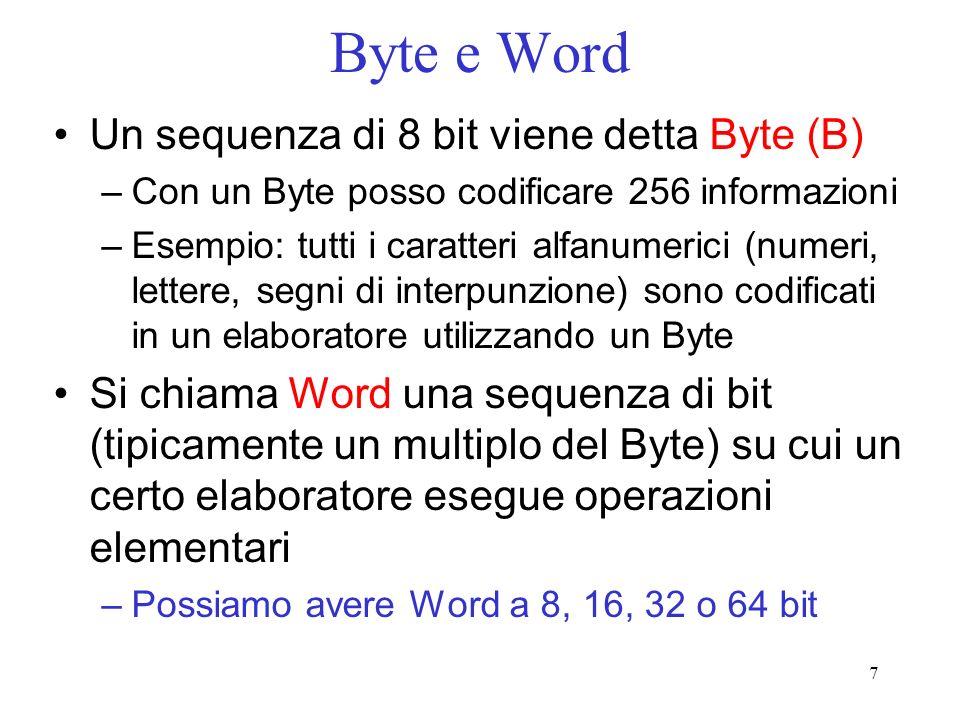 Byte e Word Un sequenza di 8 bit viene detta Byte (B)