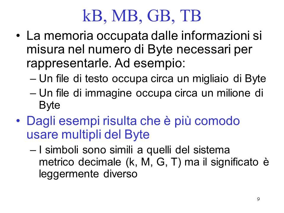 kB, MB, GB, TB La memoria occupata dalle informazioni si misura nel numero di Byte necessari per rappresentarle. Ad esempio:
