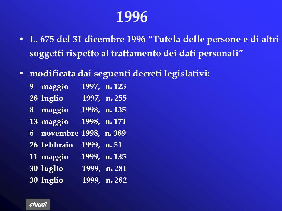 1996 L. 675 del 31 dicembre 1996 Tutela delle persone e di altri soggetti rispetto al trattamento dei dati personali