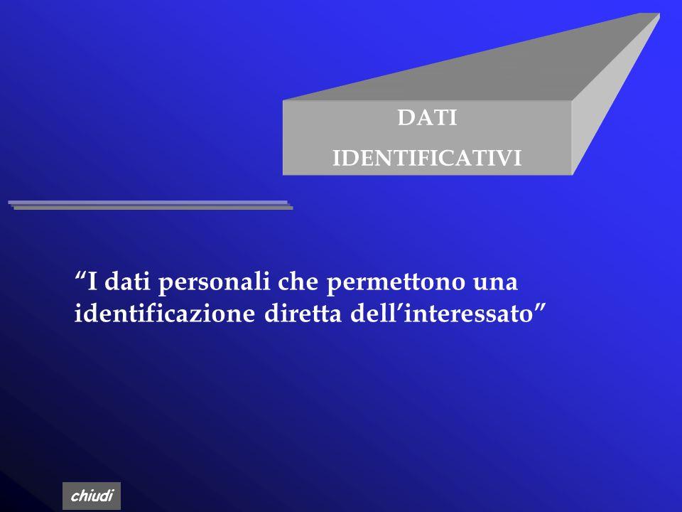 DATI IDENTIFICATIVI I dati personali che permettono una identificazione diretta dell'interessato