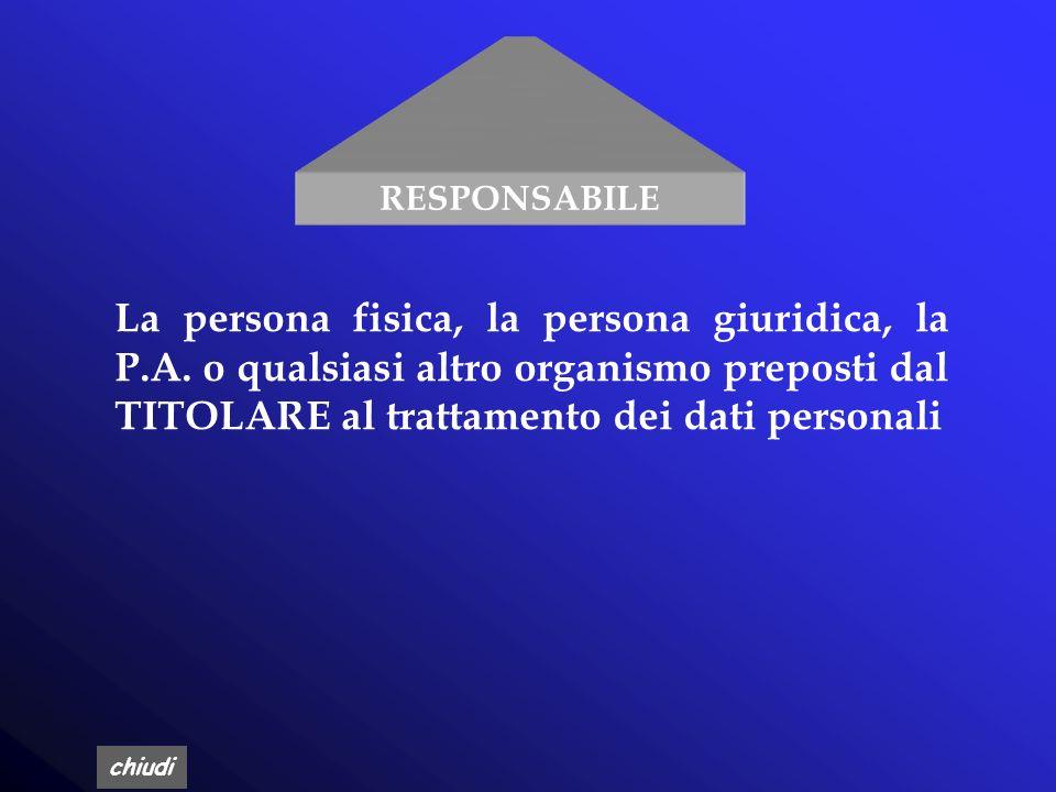 RESPONSABILE La persona fisica, la persona giuridica, la P.A.