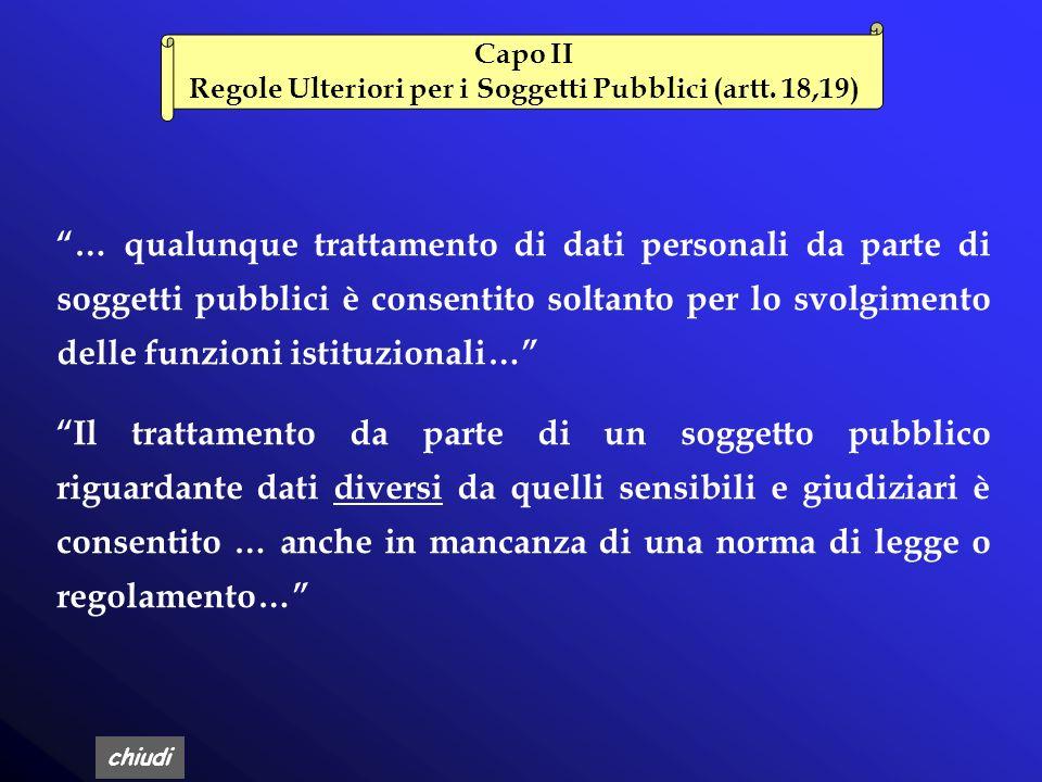 Regole Ulteriori per i Soggetti Pubblici (artt. 18,19)
