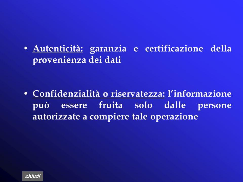 Autenticità: garanzia e certificazione della provenienza dei dati