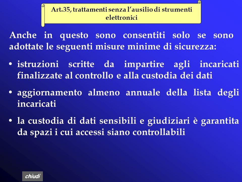 Art.35, trattamenti senza l'ausilio di strumenti elettronici