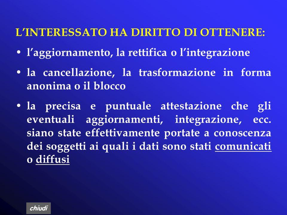 L'INTERESSATO HA DIRITTO DI OTTENERE: