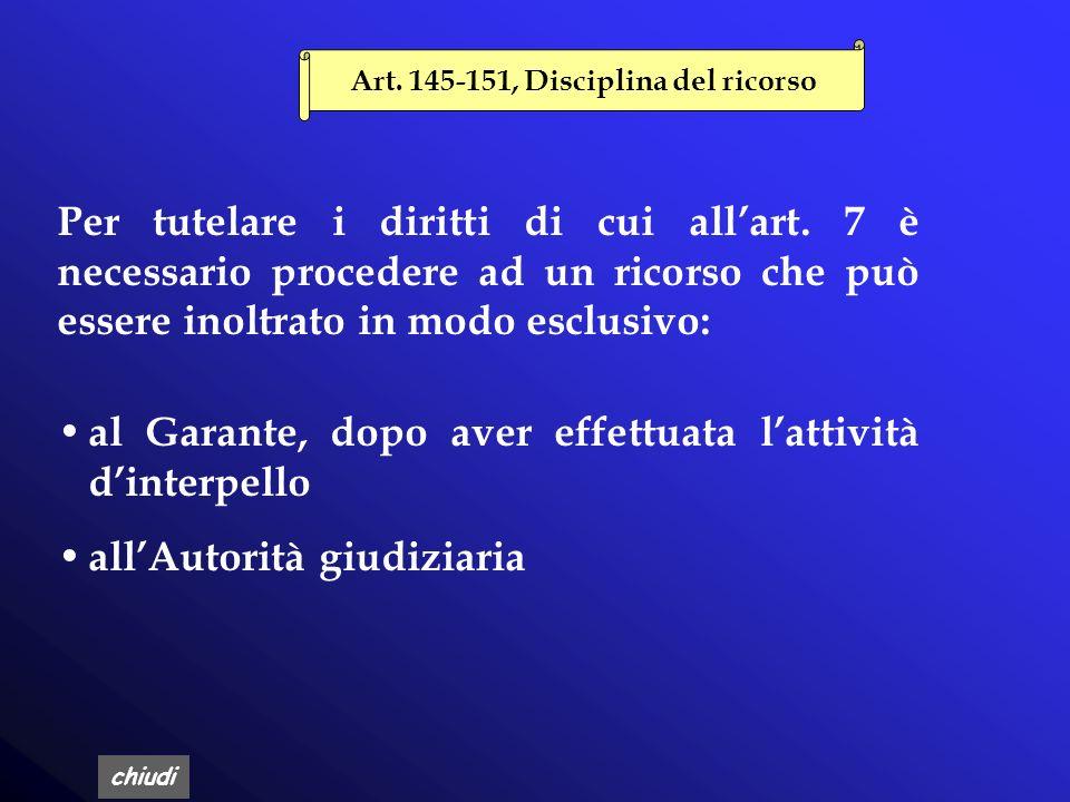 Art. 145-151, Disciplina del ricorso