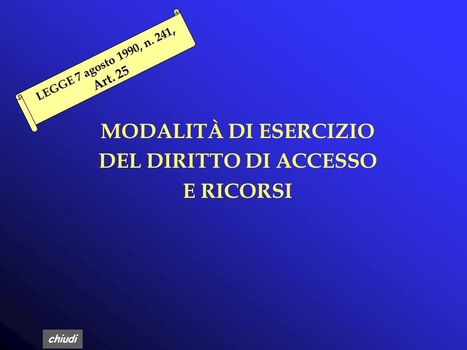 MODALITÀ DI ESERCIZIO DEL DIRITTO DI ACCESSO E RICORSI