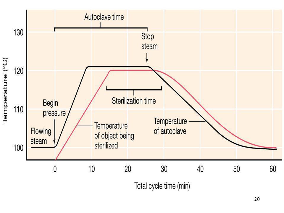 Figure: 20-03bCaption:
