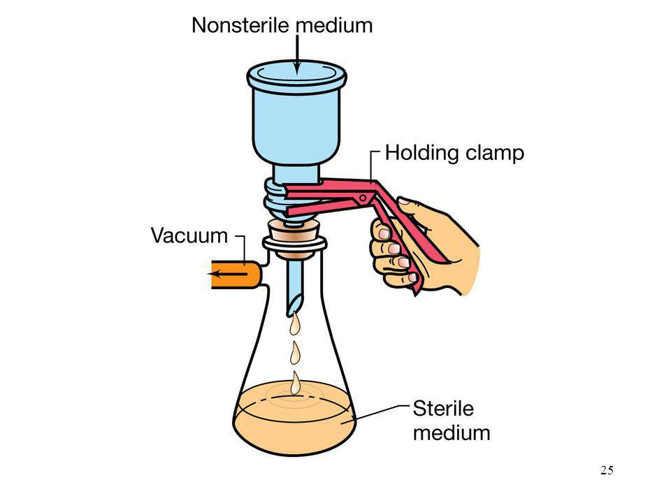 Figure: 20-08a-02 Caption: Membrane filters. (a) Assembly of a reusable membrane filter apparatus.