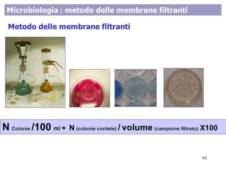 Microbiologia : metodo delle membrane filtranti