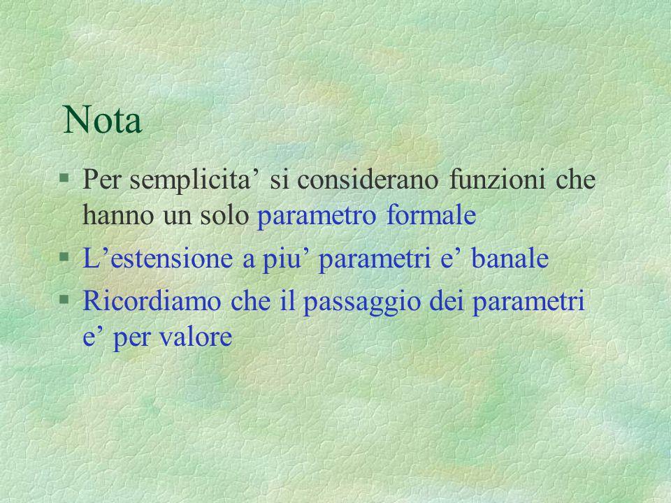 Nota Per semplicita' si considerano funzioni che hanno un solo parametro formale. L'estensione a piu' parametri e' banale.