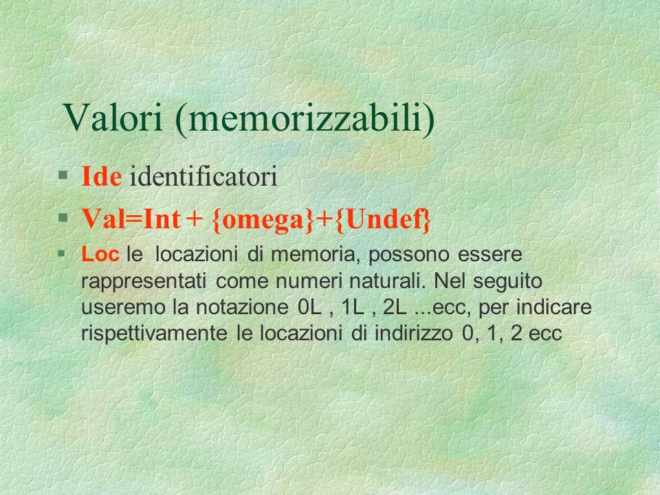 Valori (memorizzabili)