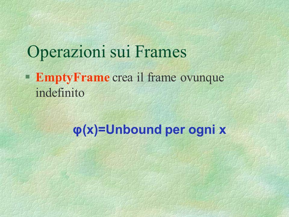 Operazioni sui Frames EmptyFrame crea il frame ovunque indefinito