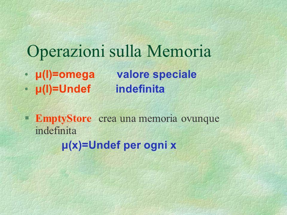 Operazioni sulla Memoria