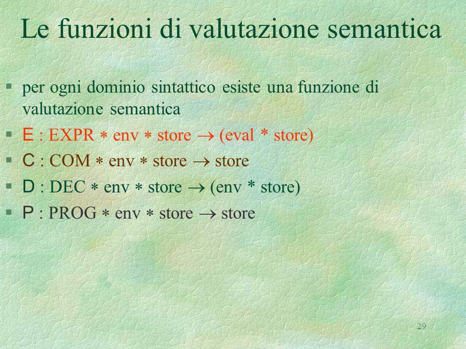 Le funzioni di valutazione semantica