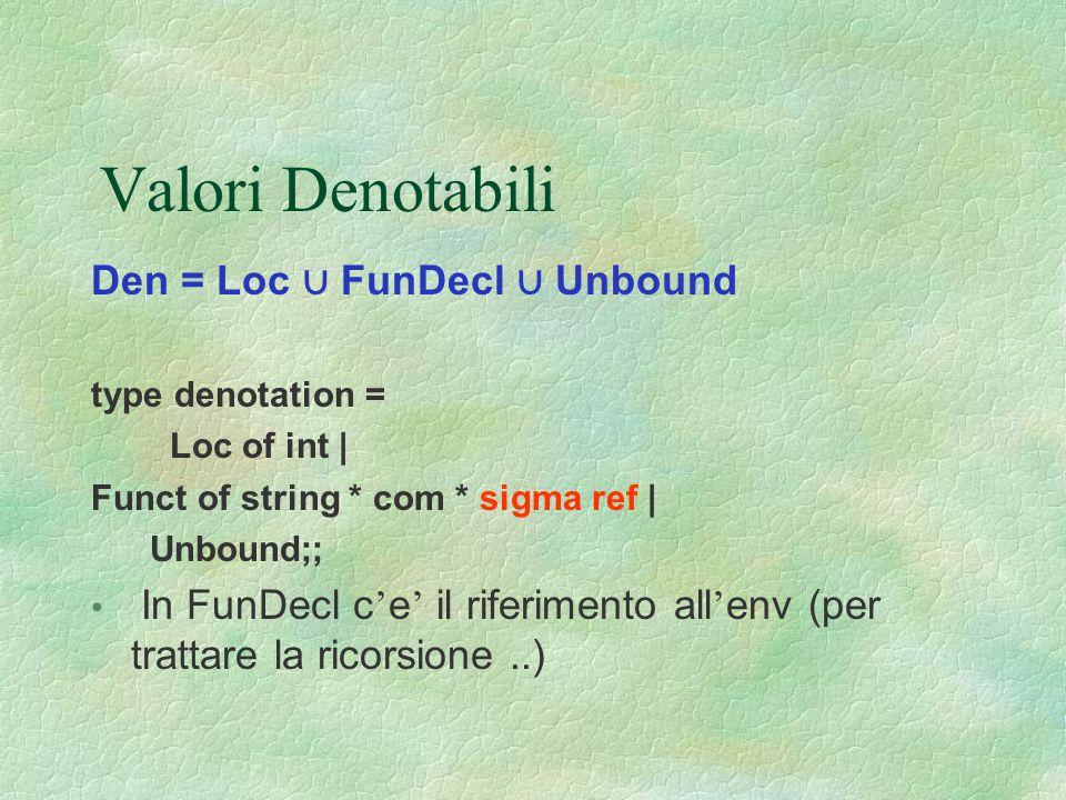 Valori Denotabili Den = Loc ∪ FunDecl ∪ Unbound type denotation =