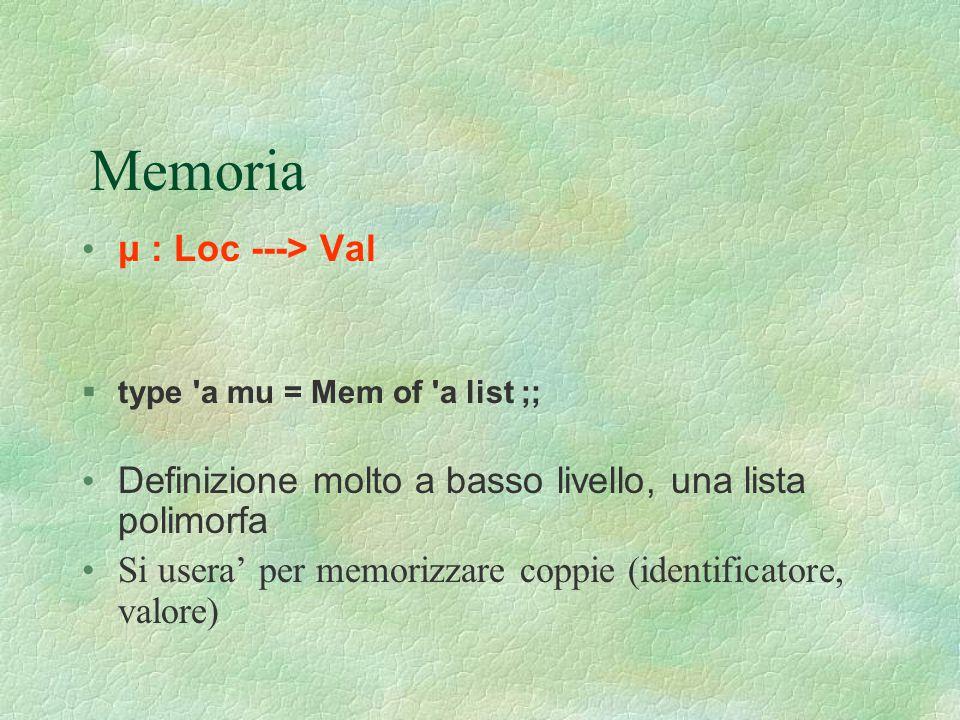 Memoria μ : Loc ---> Val