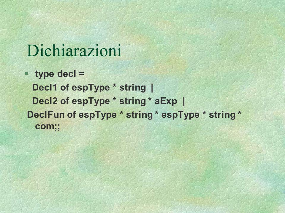 Dichiarazioni type decl = Decl1 of espType * string |