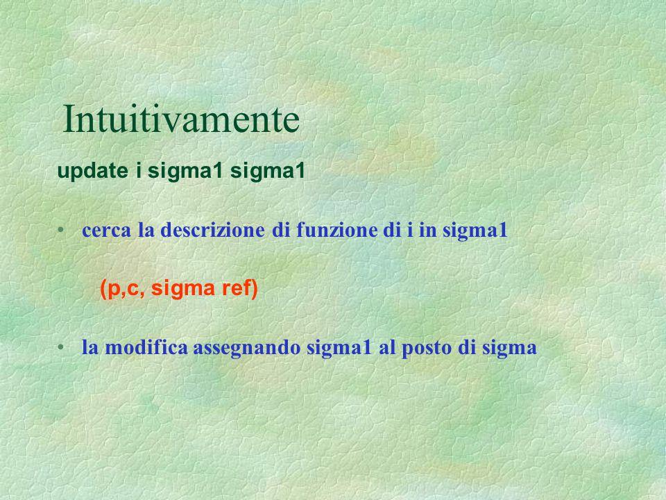 Intuitivamente update i sigma1 sigma1