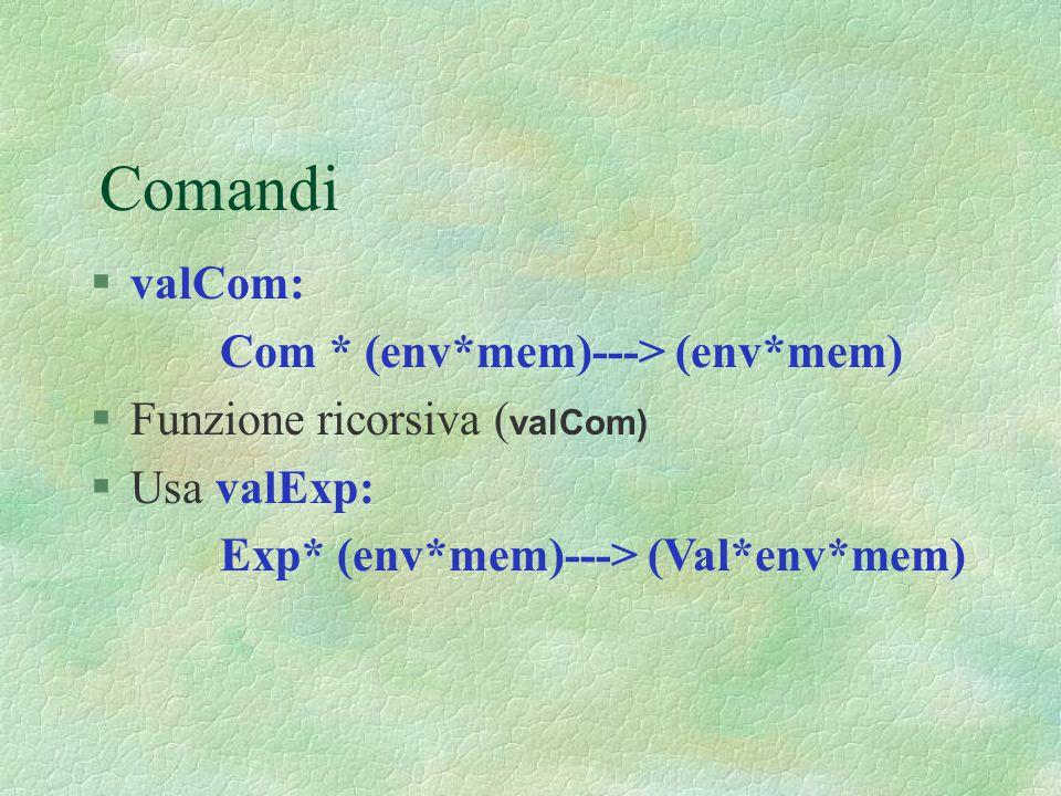 Comandi valCom: Com * (env*mem)---> (env*mem)
