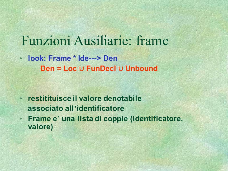Funzioni Ausiliarie: frame
