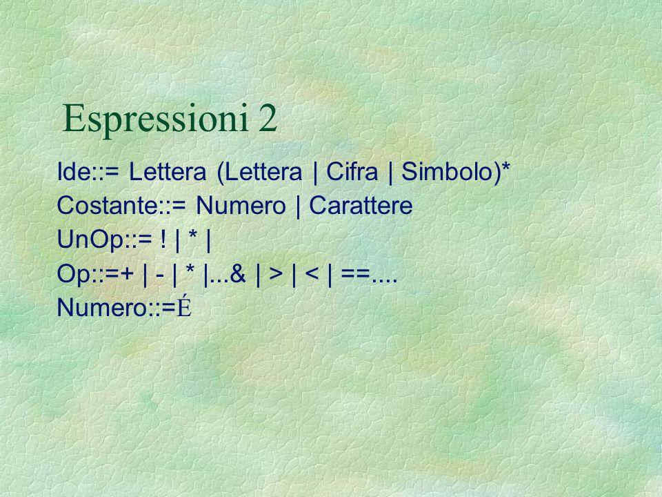 Espressioni 2 Ide::= Lettera (Lettera | Cifra | Simbolo)*