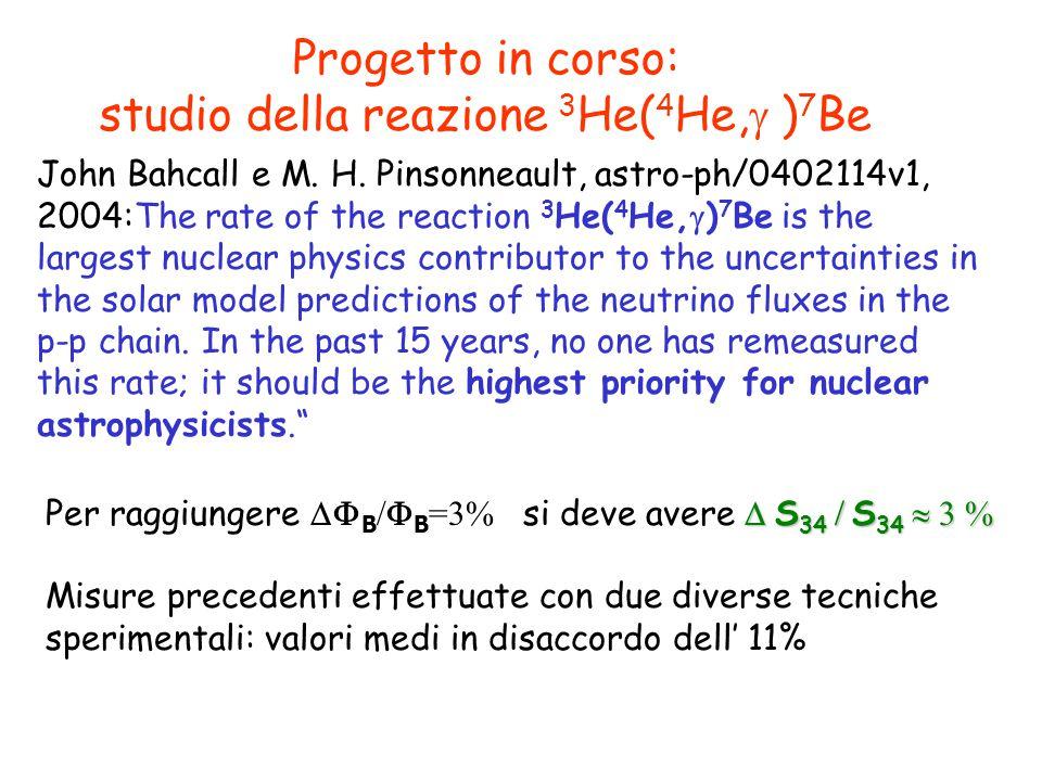 studio della reazione 3He(4He, )7Be
