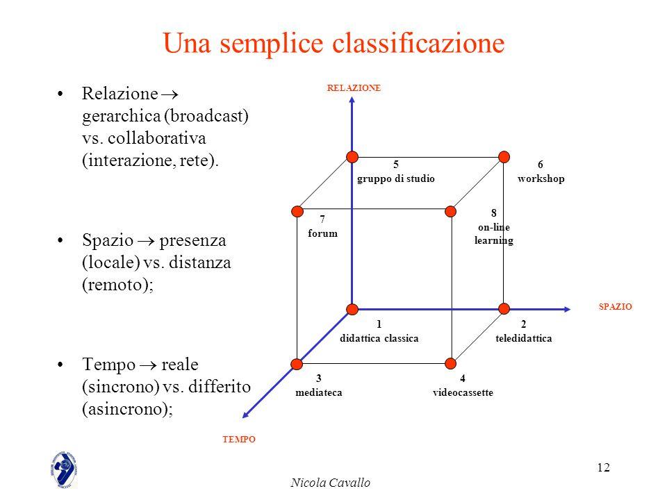 Una semplice classificazione