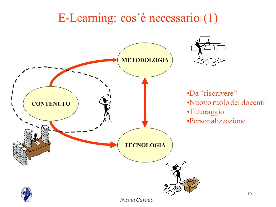 E-Learning: cos'è necessario (1)