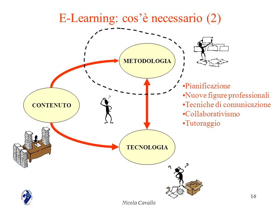 E-Learning: cos'è necessario (2)