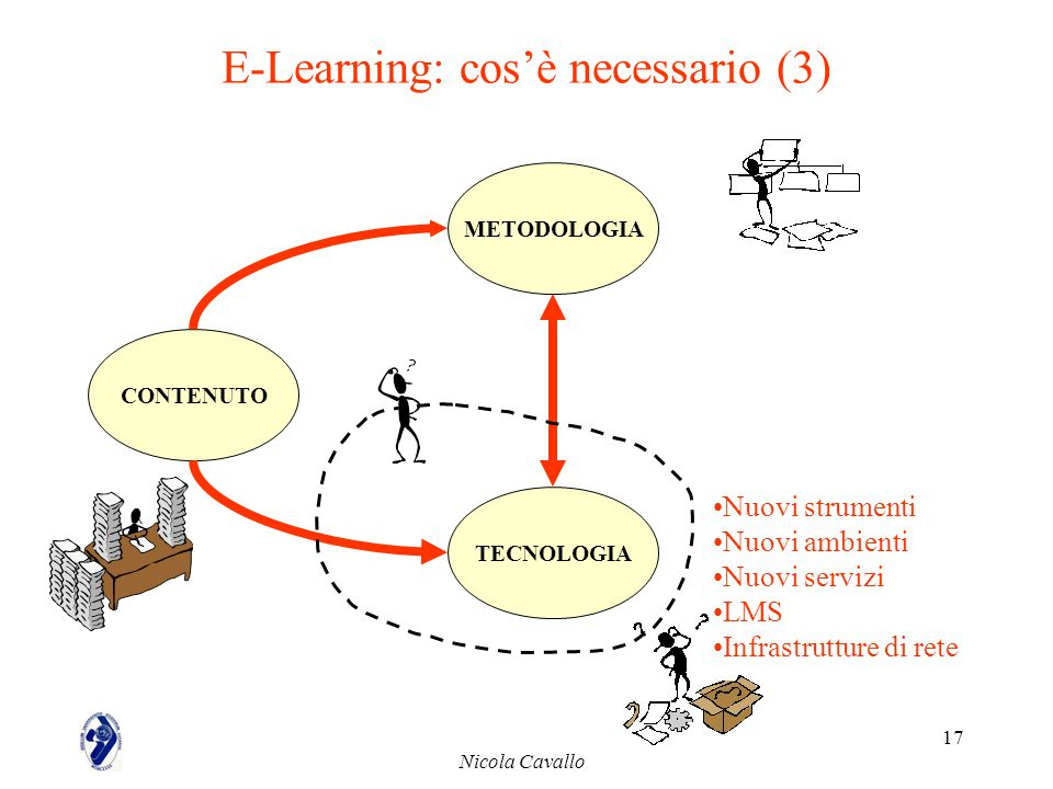 E-Learning: cos'è necessario (3)