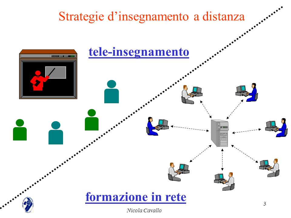 Strategie d'insegnamento a distanza