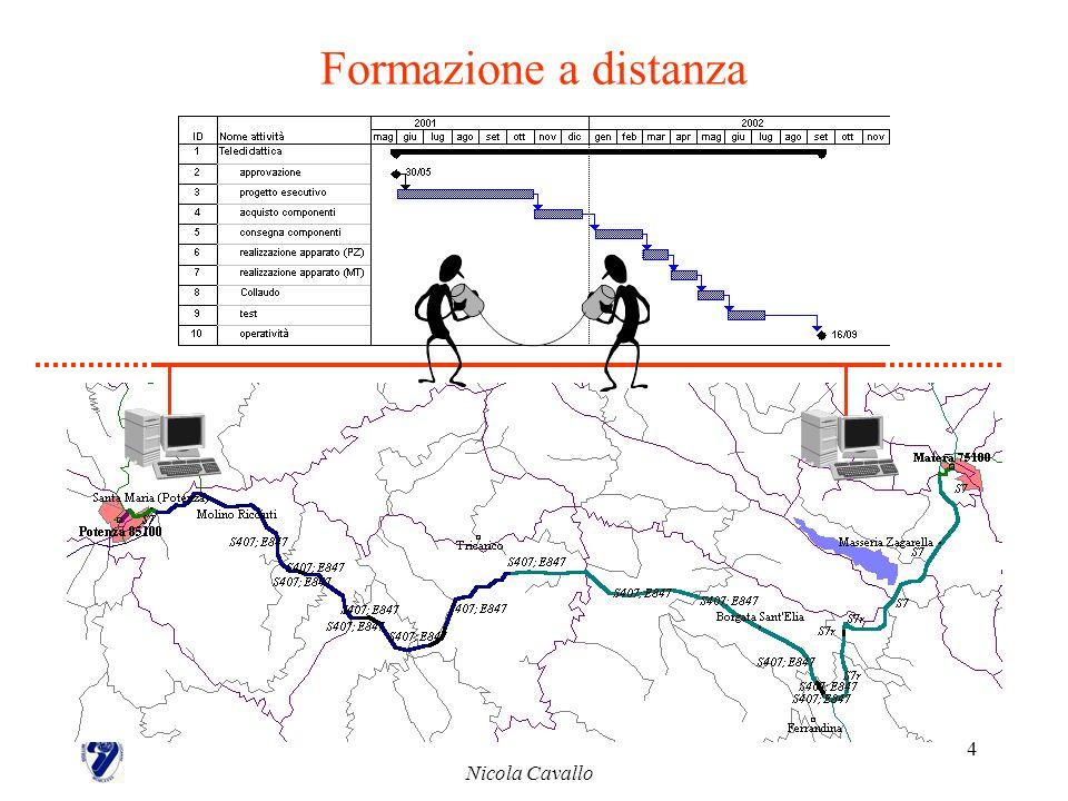 Formazione a distanza Nicola Cavallo