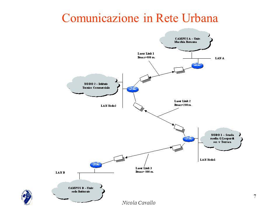 Comunicazione in Rete Urbana