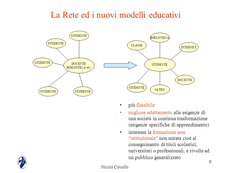 La Rete ed i nuovi modelli educativi