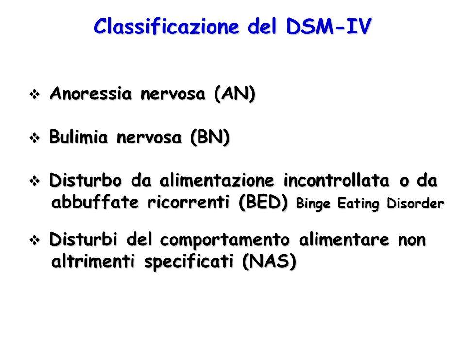 Classificazione del DSM-IV