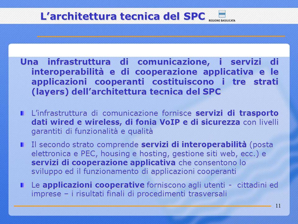 L'architettura tecnica del SPC