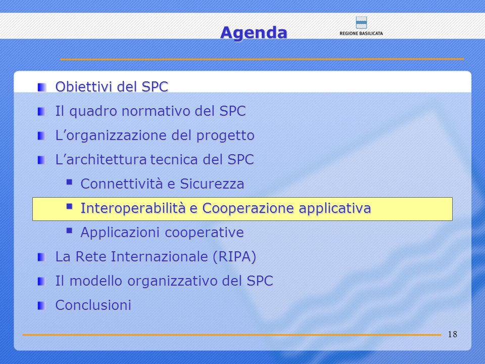 Agenda Obiettivi del SPC Il quadro normativo del SPC
