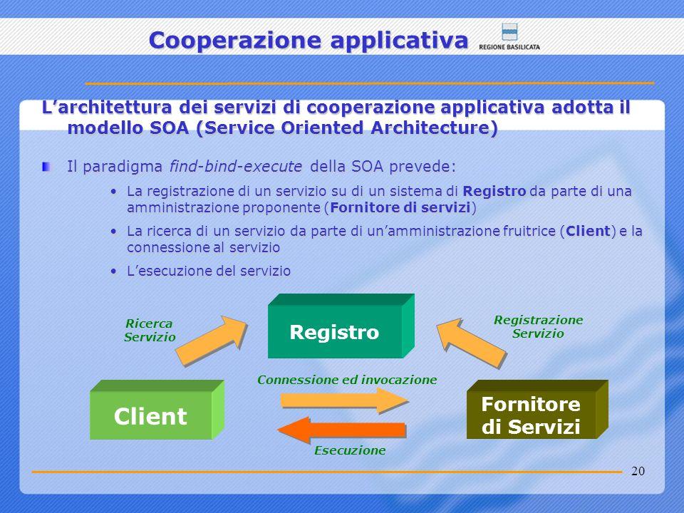 Cooperazione applicativa