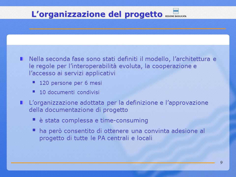 L'organizzazione del progetto