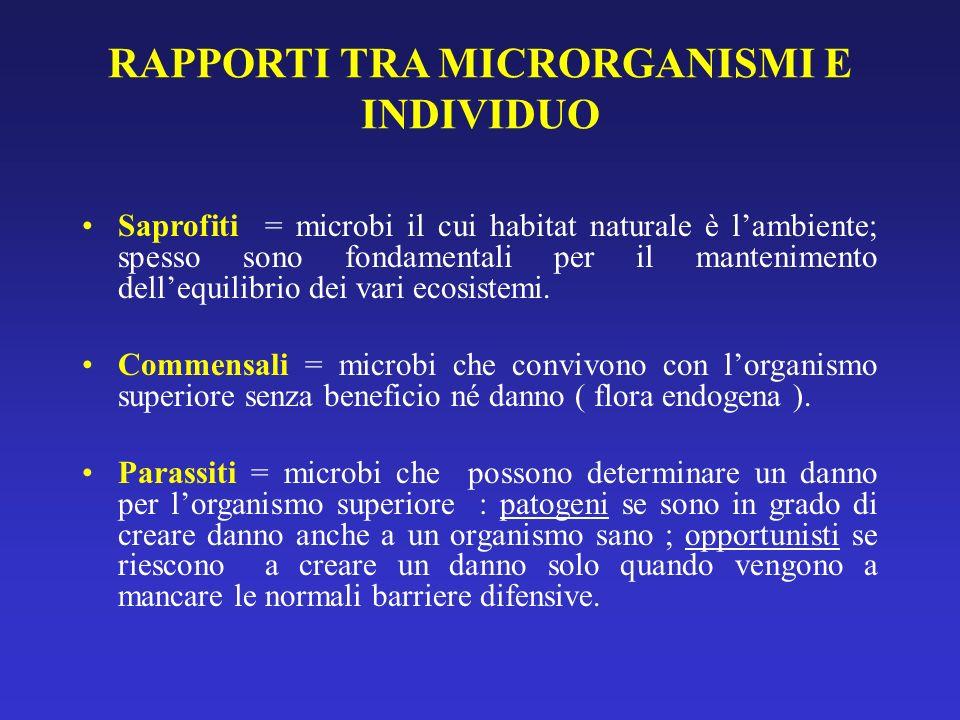 RAPPORTI TRA MICRORGANISMI E INDIVIDUO