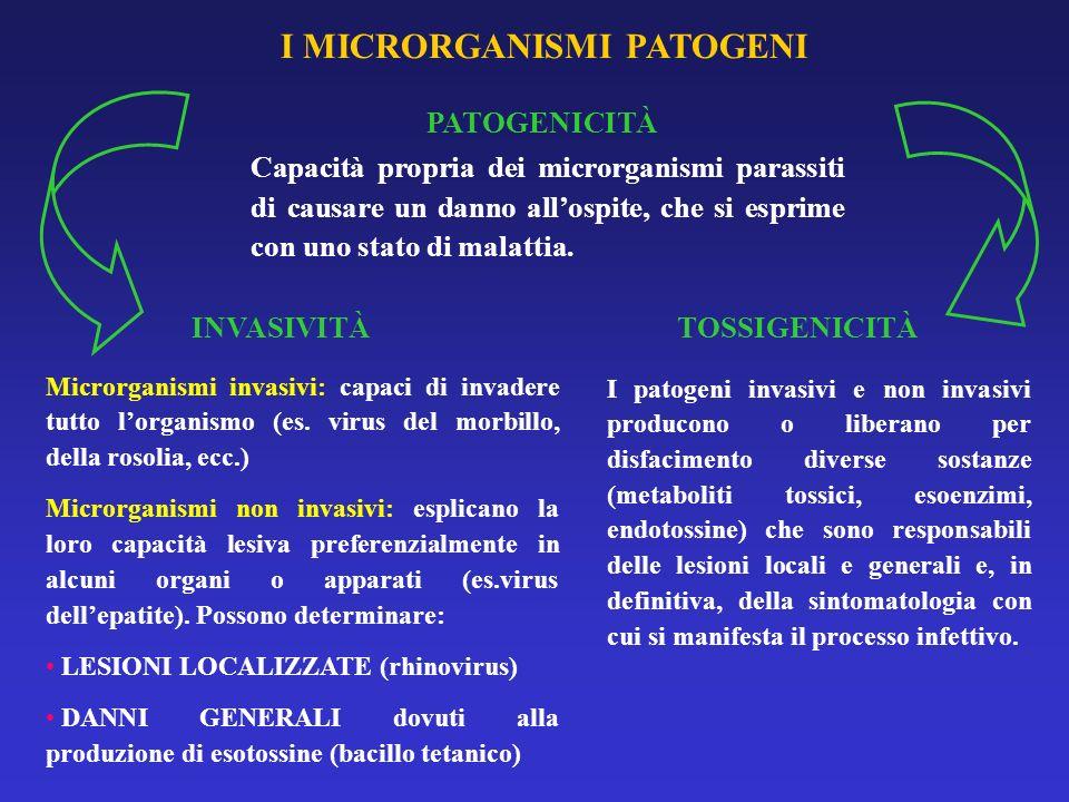 I MICRORGANISMI PATOGENI